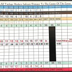 the-golf-club-at-middle-bay-scorecard2